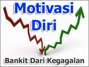 motivasi-diri-bangkit-dari-kegagalan